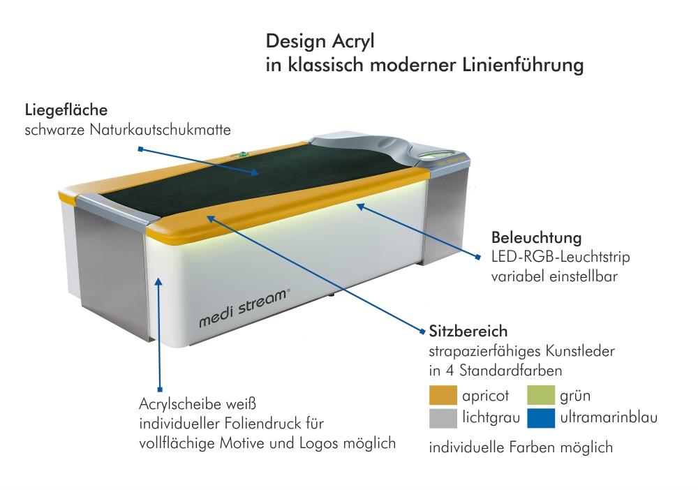 Technische Daten Design Acryl
