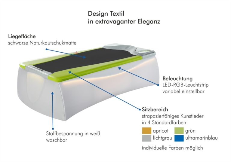 Technische Daten Design Textil